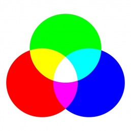 What is the difference between RGB CMYK and Pantone?