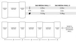 ExpandaBrand-360-Media-Wall-Specs