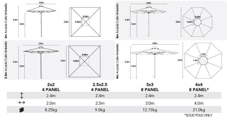 ExpandaBrand-Custom-Printed-Cafe-Umbrella-Sizes