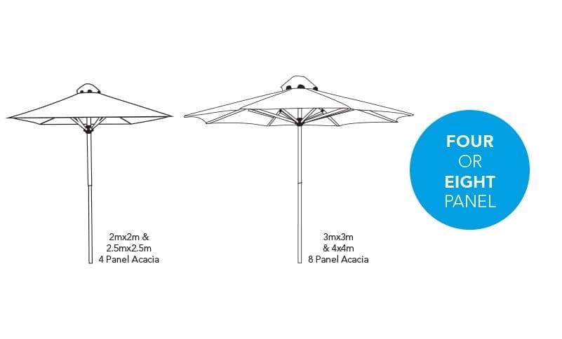 ExpandaBrand-Printed-Cafe-Umbrellas-4-or-8-Panel