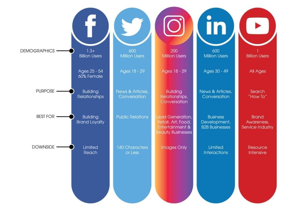 Social-Media-Stats-1024x724